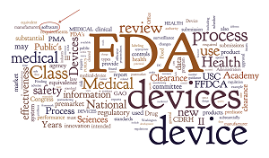 Pelvic Mesh not approved by FDA – The 510(k) Blues